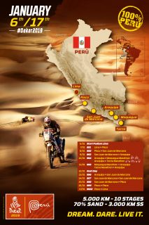 Dakar 2019 - Map
